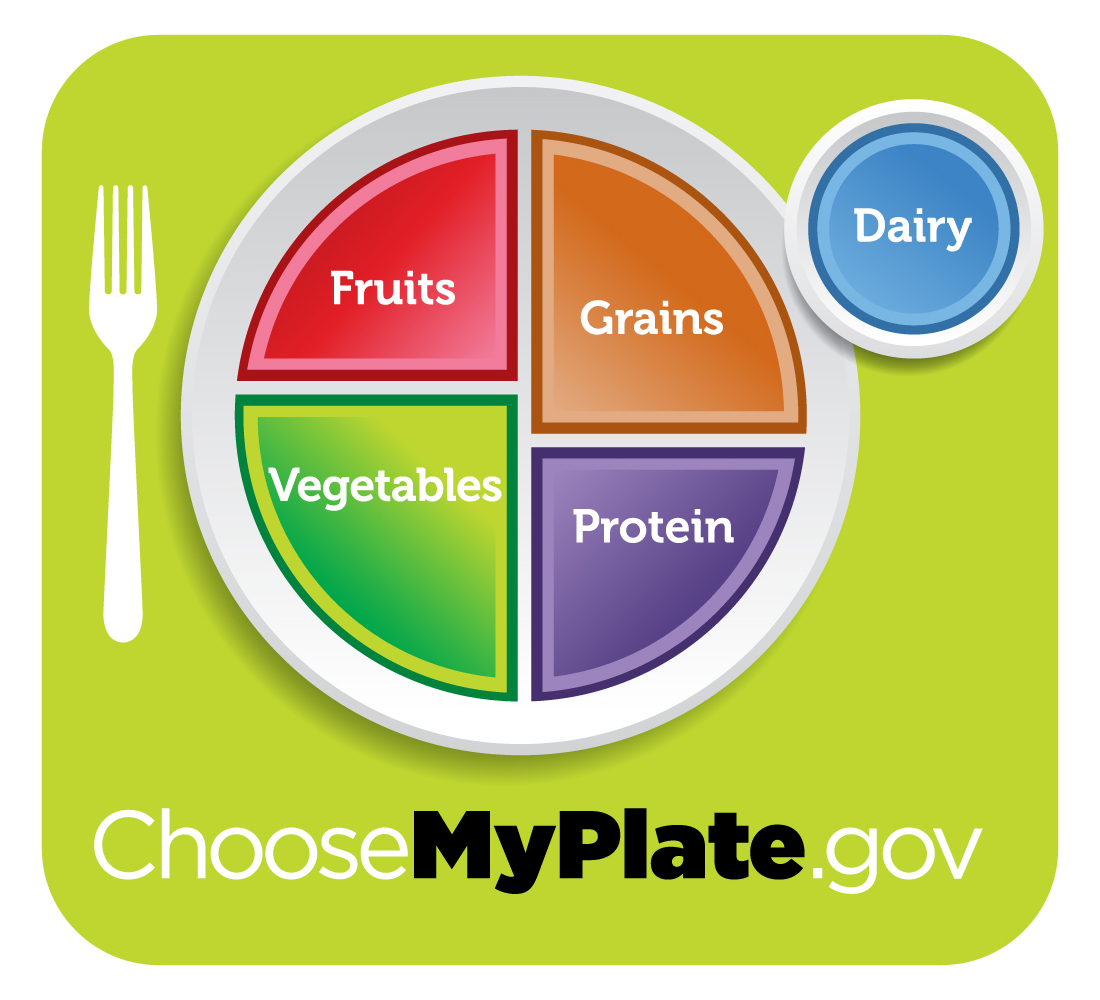 Image of healthy plate from MyPlate.gov