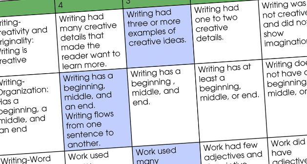 creative writing rubrics for elementary students Explanatory essay plan, creative writing rubrics for elementary students, creative writing prompts for grade 6.